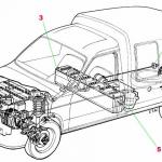 Von C15 bis Citroën C-Zero: alltagstaugliche E-Mobilität