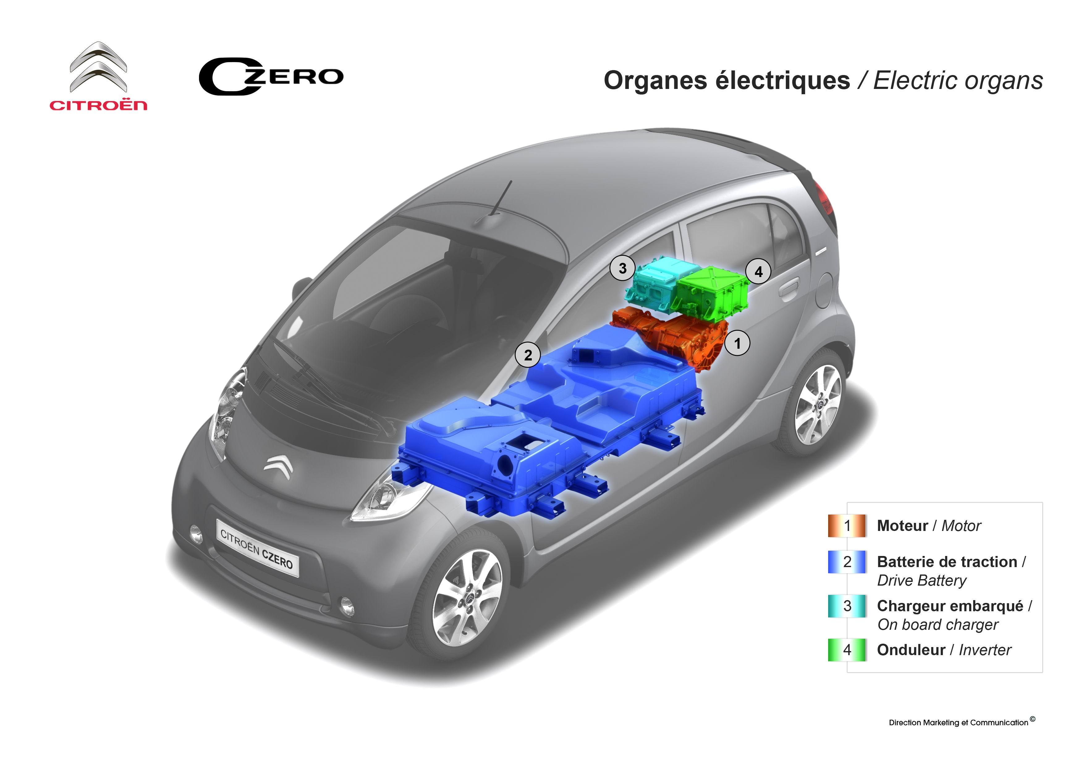 Von C15 bis Citroën C-Zero: alltagstaugliche E-Mobilität – Amicale ...