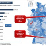 Studie zum Youngtimer- und Oldtimer-Markt in Deutschland