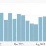 In eigener Sache: kurzzeitiges Server-Upgrade Ende August 2014